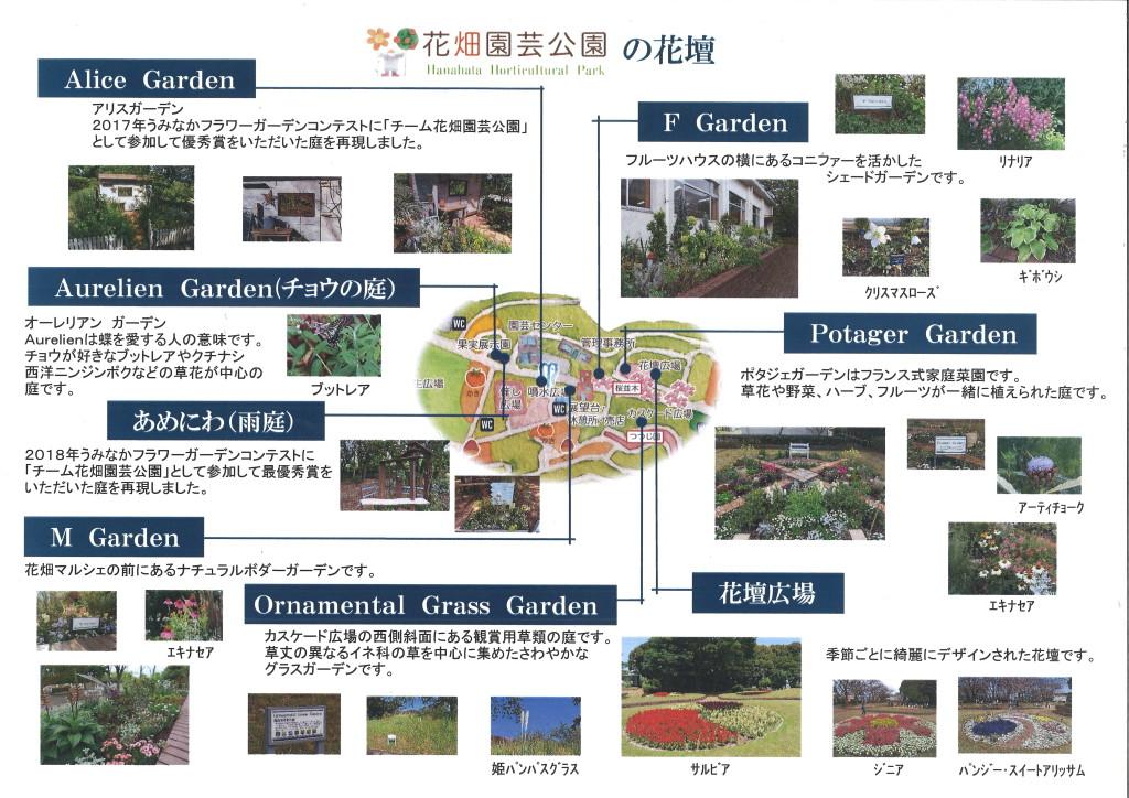 Gardenの案内